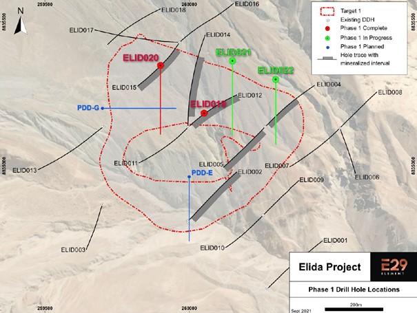 Element 29 Resources Kupfer Porphyr Elida in Peru
