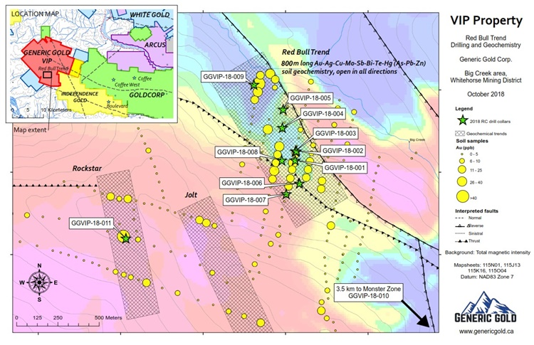 Generic Gold VIP Drilling and Geochem