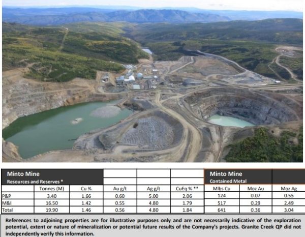 GCX Luftbild der derzeit noch stillgelegten Minto Mine im Yukon samt Infrastruktur