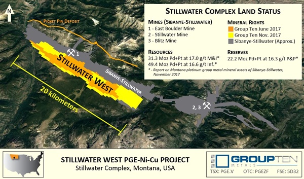Group Ten Stillwater West Complex Montana USA