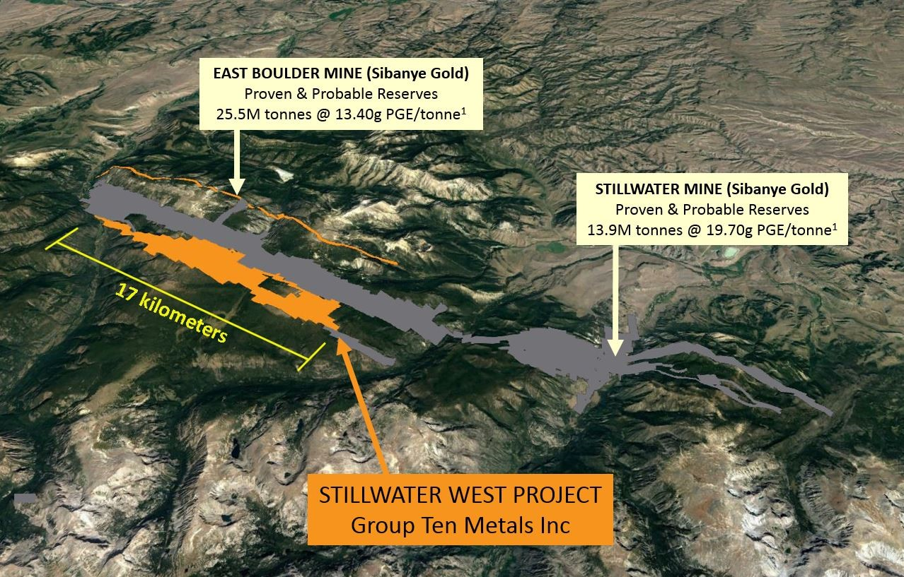 Group Ten Metals Group Tens Stillwater West Project with Sibaynes Stillwater mines and land position in grey