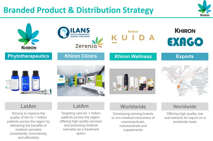 KHRN Product and Distribution Strategy