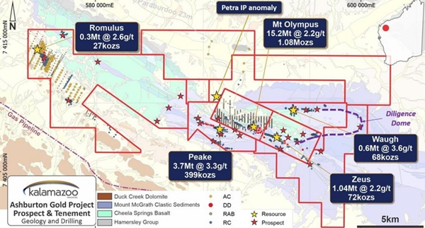 KZR Exploration targets and identified Mineral Resources of Kalamazoos Ashburton Project