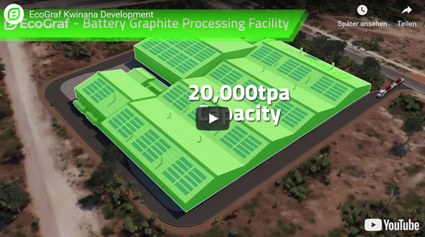 EcoGraf - Unternehmensvideo