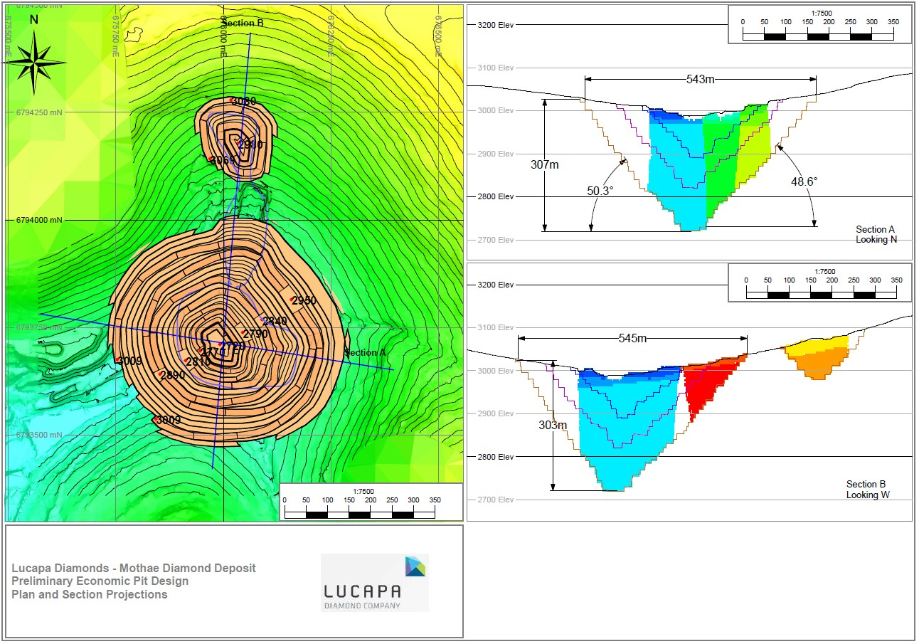Lucapa Diamond Optimised pit design for the Mothae kimberlite project