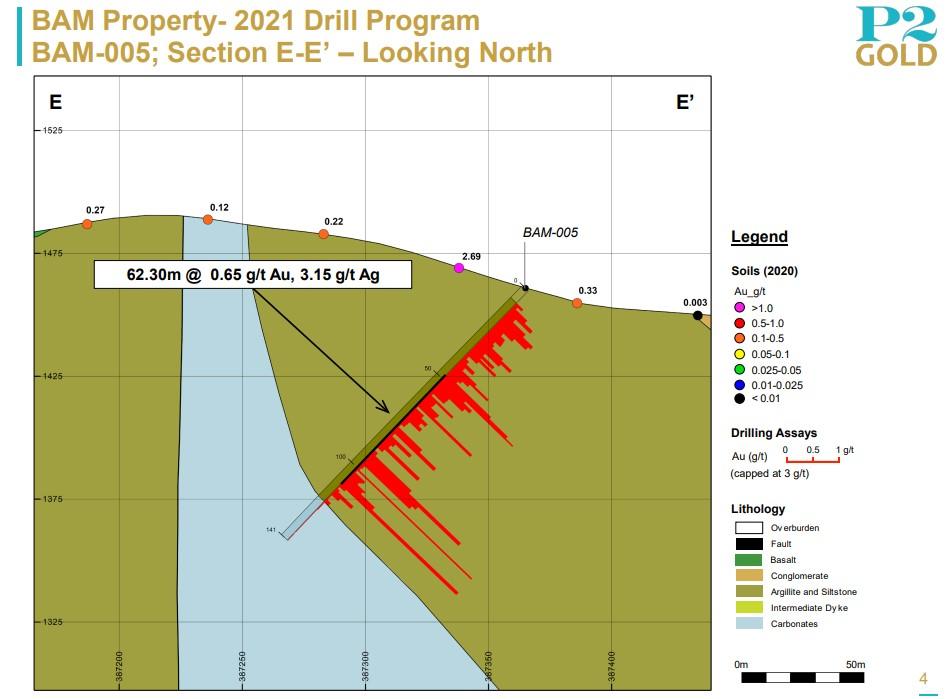 P2 Gold Der Querschnitt von BAM 005 zeigt dass die Goldmineralisierung nahe der Oberfläche beginnt