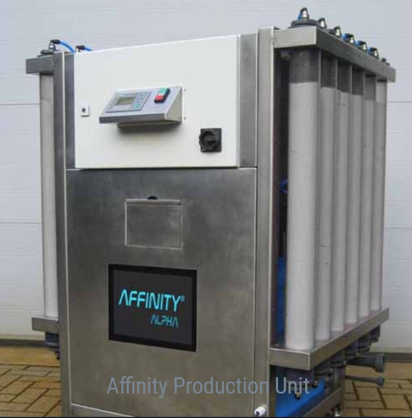 SIXW Affinity System1